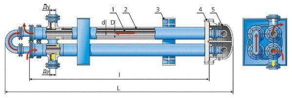 Уплотнения теплообменника Этра ЭТ-065с Калуга