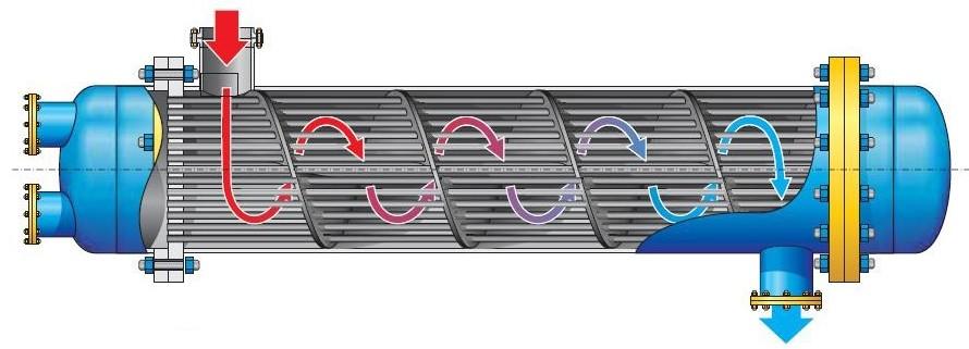 Скоростной теплообменники Подогреватель высокого давления ПВД 250-23-3,5 Сургут